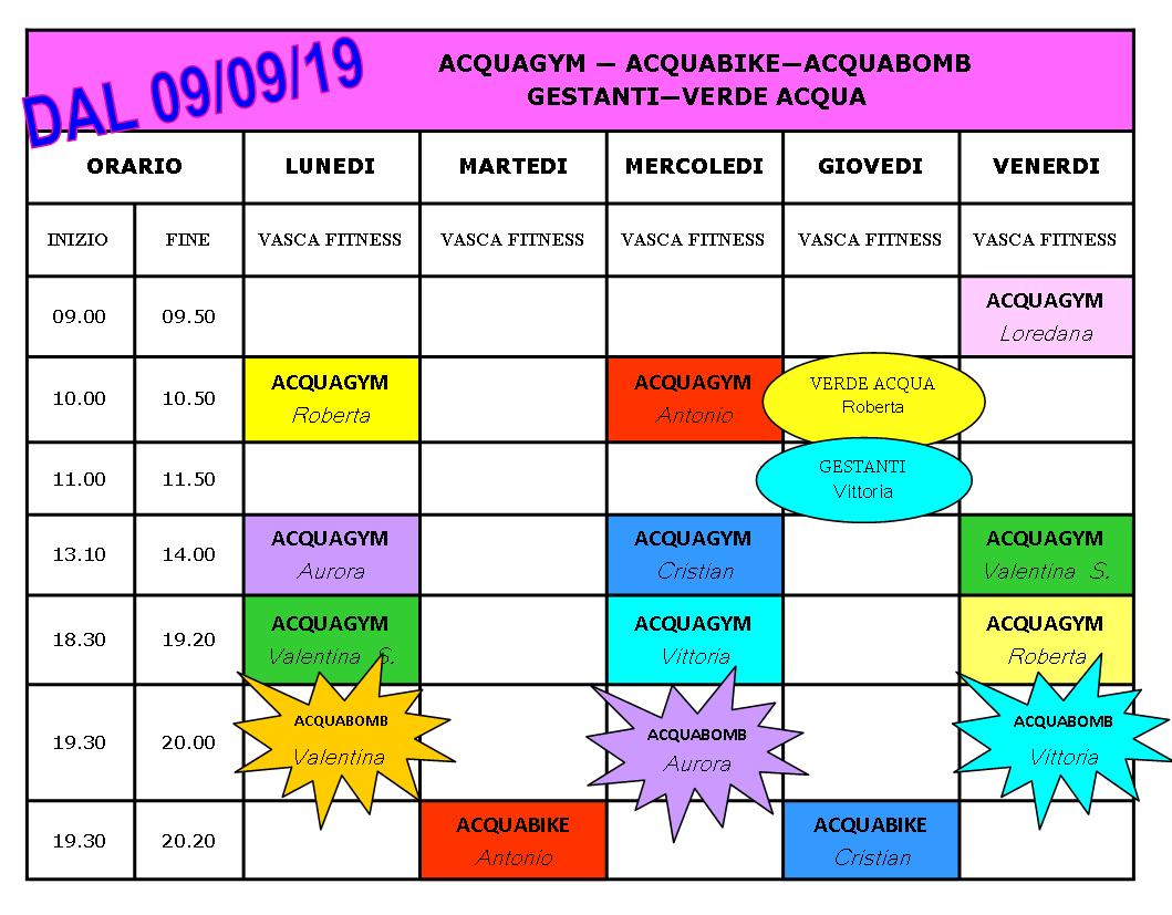Acquagym-Acquqbike-Acquabomb-Gestanti-Verde acqua